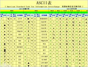 ASCII码表详解
